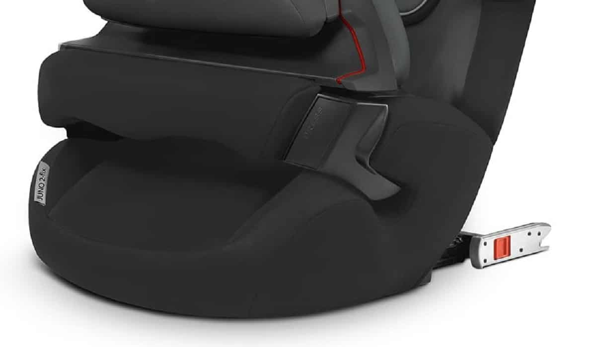 Anclajes de las sillas de coche